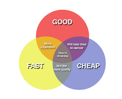 Birthday Venn Diagram Graphical Output Golf A Venn Diagram Generator Programming