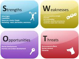 Swot Analysis For Restaurant And Hotel Business - Latest Quality