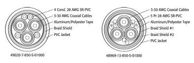 svga cable vga svga and rgbhv cable wire manufacturer supplier diagram of vga electronic cable