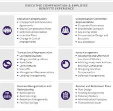 Compensation And Benefits Executive Compensation Employee Benefits Practices