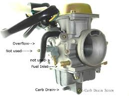 cn250 carburetor diagram cn250 image wiring diagram cn250 carburetor heater comp it is the ride on cn250 carburetor diagram
