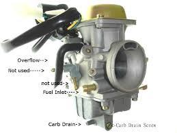 cn carburetor diagram cn image wiring diagram cn250 carburetor heater comp it is the ride on cn250 carburetor diagram
