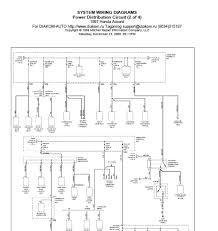 honda civic wire diagram wiring images repair manuals 1997 honda accord wiring diagram