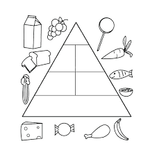 Free Healthy Food Coloring Pages Food Pyramid Printable Coloring