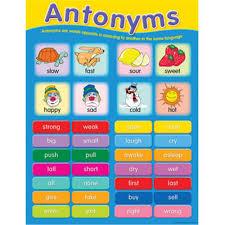 Chart Antonyms