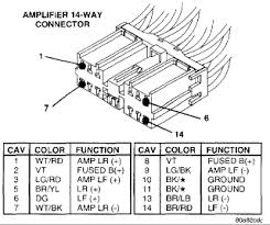 jeep grand cherokee stereo wiring 98 grand cherokee stereo wiring jeepforum com radio wiring diagram for 1998 jeep