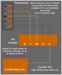 how to wire a thermostat wiring installation instructions guide thermostat wiring diagram nest