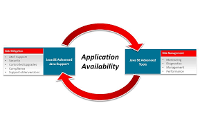 java se advanced oracle
