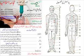 Hijama Cupping Points Chart Hijama Or Cupping Therapy Sunnah Points On Human Body