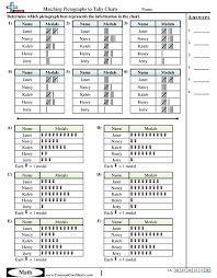 Frequency Chart 3rd Grade Tally Worksheets Free Commoncoresheets