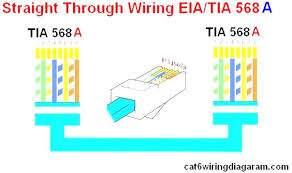 ethernet patch cable wiring diagram plus cable wiring diagram cable Cat 6 Ethernet Cable Wiring Diagram ethernet patch cable wiring diagram plus cable wiring diagram cable wiring diagram admirable reference cat ethernet
