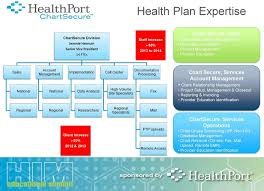 Audit Relief Tools And Solutions For Providers And Health