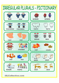 Grammar Possessive Irregular Nouns Lessons Tes Teach