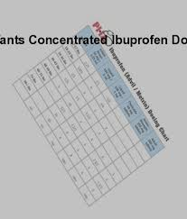 Concentrated Motrin Infant Drops Dosage Chart Children S And Infants Ibuprofen Dosage Chart