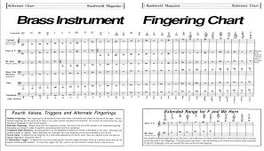 Tuba 4 Valve Finger Chart Tuba Belmont High School Ma Band Program