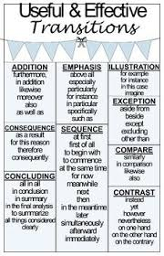 i love this poster as a reference for teaching different types of transitions for different types love essay example