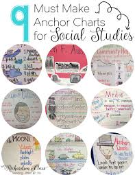 Social Science Chart Topics 9 Must Make Anchor Charts For Social Studies Mrs