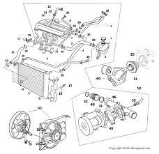 saab 1 9 tid engine diagram saab wiring diagrams online
