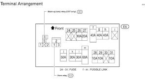 2010 nissan versa fuse diagram online wiring diagram nissan tiida 2006 fuse box diagram at Nissan Tiida Fuse Box