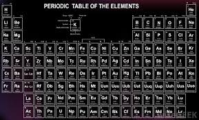 the atomic number of elements ascends along each row of the periodic table