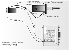 mobile radio wiring and grounding improper mobile radio grounding