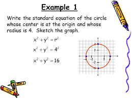 example 1 write the standard equation of the circle whose center is at the origin and