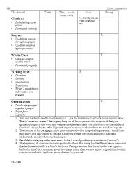 grading research papers a rubric and a method of moiling a  the