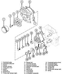 1994 mercedes e320 fuse box location furthermore 94 ford f150 fuse box diagram besides 2008 mercedes