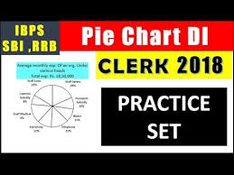 Central Angle Find Out Pie Chart Expected Di Asked In Sbi Clerk 2018