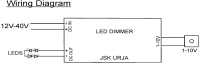 jsk innovative technology pvt 95l x 45w x 35d