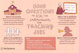 Questions To Ask When Interviewing Good Questions To Ask The Interviewer For Teaching Jobs