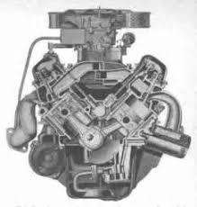 similiar ford 289 diagram keywords ford mustang 289 engine diagram car tuning