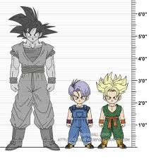 Height Chart 4 Dragon Ball Dragon Ball Gt Dragon Ball Z