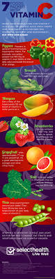 Vitamin C Food Sources Chart 7 Foods That Are Good Sources Of Vitamin C
