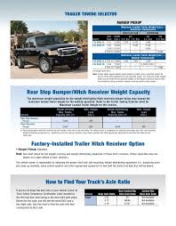 2009 Ford Ranger Towing Capacity Chart 2010 Ford Ranger Towing Guide Specifications Capabilities