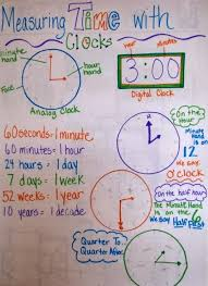 Time For The New Year Teaching Math Teaching Time Math
