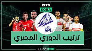ترتيب الدوري المصري بعد مباريات السبت 28-8-2021 - واتس كورة