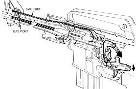 File m16 rifle firing fm 23 9 fig 2 7 wikimedia mons rh mons wikimedia
