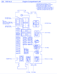 2003 tacoma fuse box diagram all wiring diagram 2010 tacoma fuse box wiring diagram site tacoma sensor fuse 2003 tacoma fuse box diagram