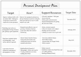 personal development plans sample personal development plans examples oyle kalakaari co