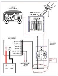 cummins transfer switch wiring diagram wiring diagram sample cummins transfer switch wiring diagram 28 cummins automatic transfer switch wiring diagram