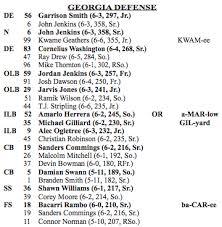 2012 Alabama Depth Chart Georgia Releases Depth Chart For The Alabama Game Grady