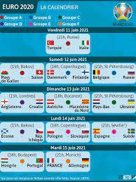 يورو 2021 : البرنامج الكامل لمباريات الدور الأول والقنوات الناقلة