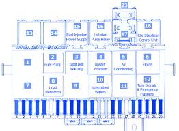 vw gti fuse box block circuit breaker diagram acirc carfusebox vw gti 1983 fuse box block circuit breaker diagram