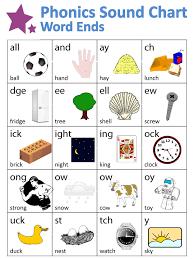 Phonics Alphabet Chart Extraordinary Phonics Sounds Chart Word Ends Guruparents