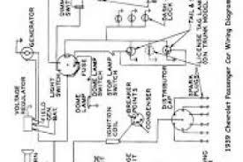 free vehicle wiring diagrams wiring diagram automotive electrical wiring diagrams at Free Vehicle Wiring Diagrams Pdf