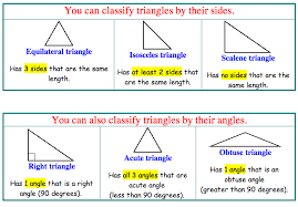 Interior Angles Chart Classifying Triangles Finding The Interior Angles Review