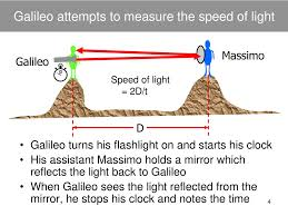 How They Measure The Speed Of Light L 29 Light And Optics 1 Measurements Of The Speed Of Light