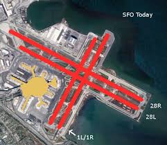 Sfo Runway Chart Sfo Needs To Be Fixed One Way Or Another Cranky Flier