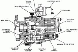 similiar 5 9 cummins parts diagram keywords cummins 8 3 engine diagram wedocable